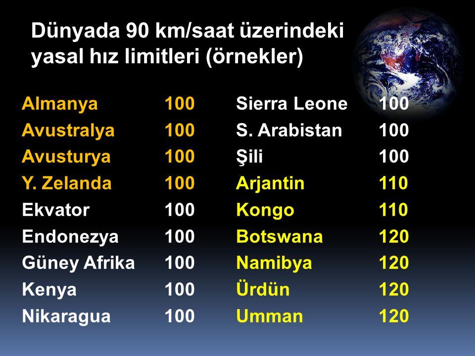 Dünyada 90 km/saat üzerindeki yasal hız limitleri (örnekler)