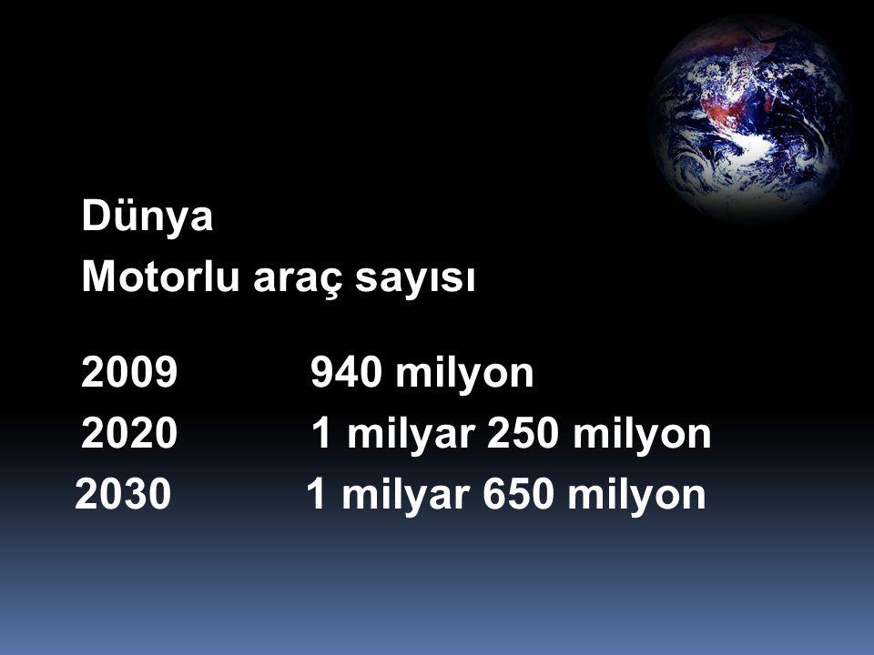 Dünya Motorlu araç sayısı. 2009 940 milyon.