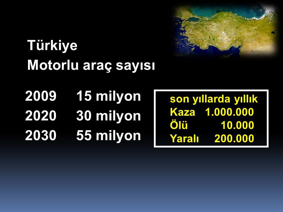 Türkiye Motorlu araç sayısı 2009 15 milyon 2020 30 milyon