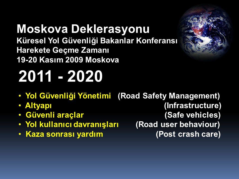 2011 - 2020 Moskova Deklerasyonu