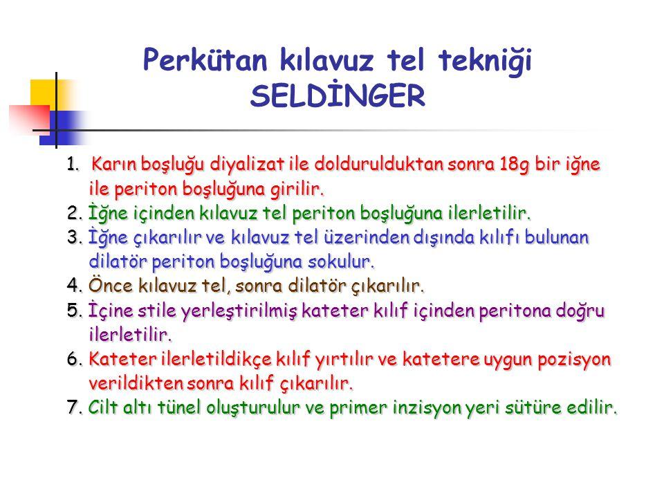 Perkütan kılavuz tel tekniği SELDİNGER