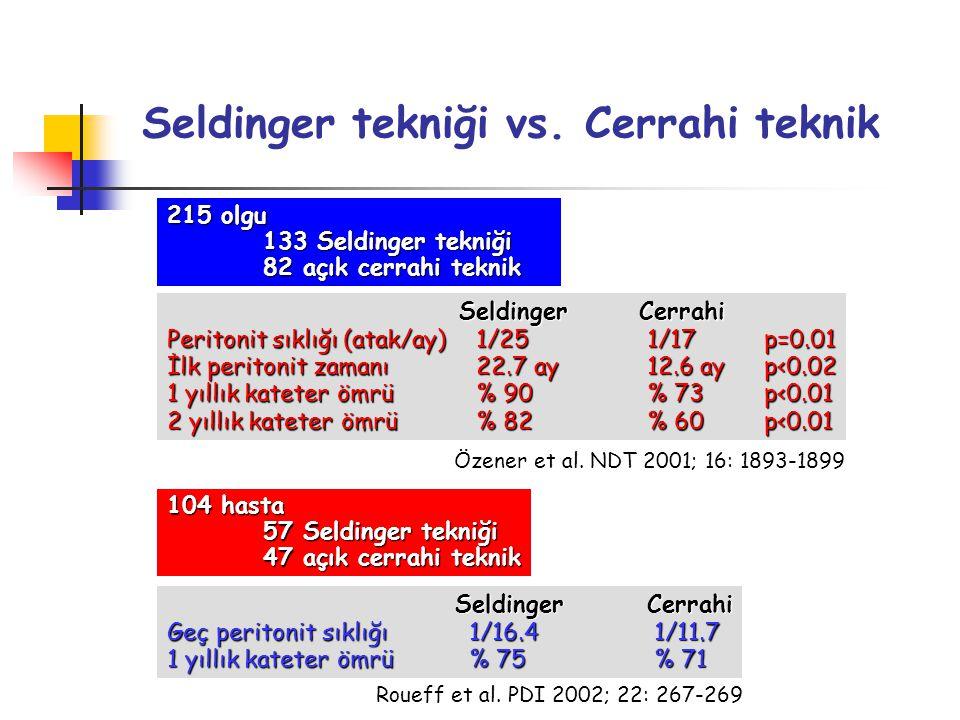 Seldinger tekniği vs. Cerrahi teknik