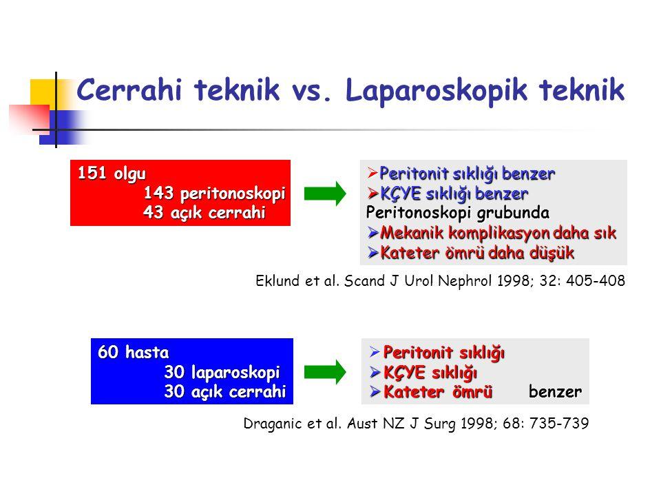 Cerrahi teknik vs. Laparoskopik teknik