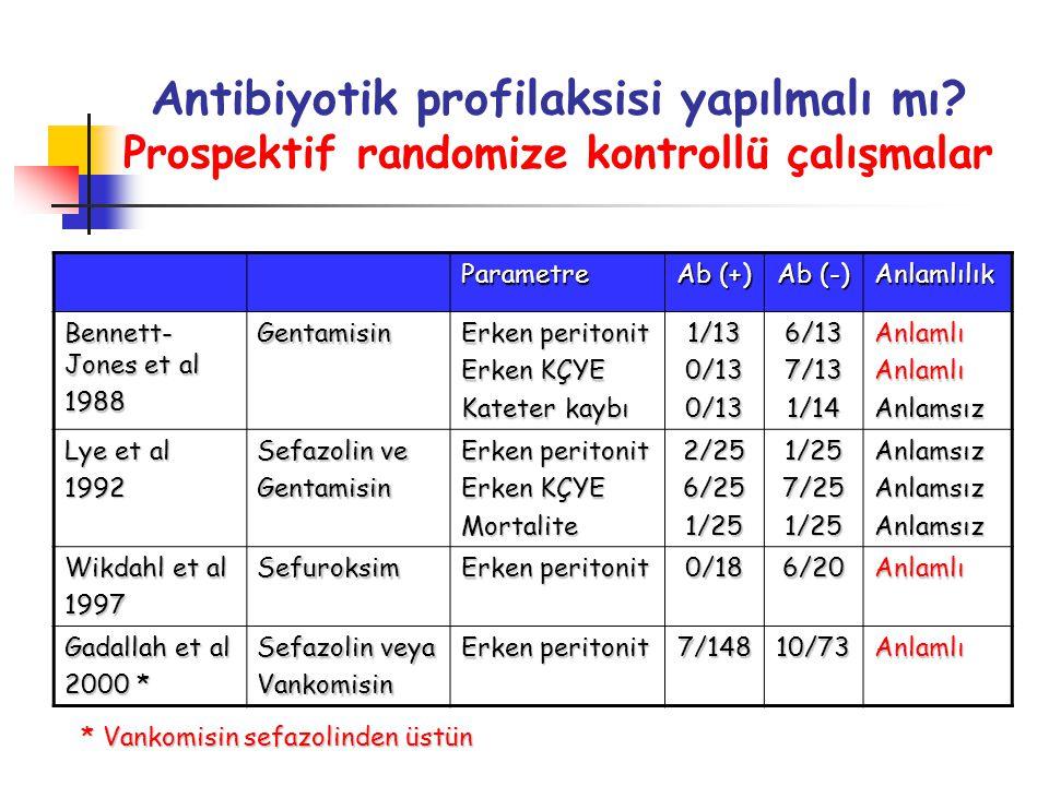 Antibiyotik profilaksisi yapılmalı mı