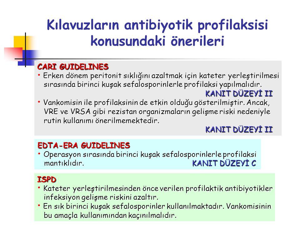 Kılavuzların antibiyotik profilaksisi konusundaki önerileri