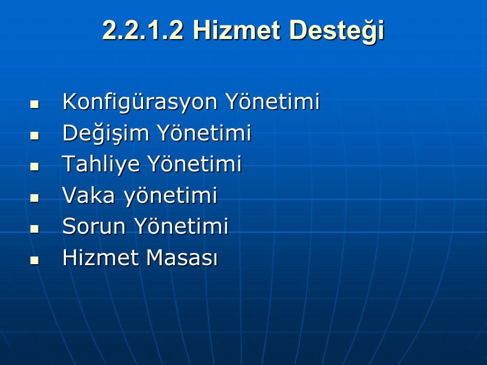 2.2.1.2 Hizmet Desteği Konfigürasyon Yönetimi Değişim Yönetimi