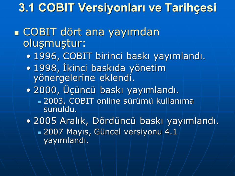 3.1 COBIT Versiyonları ve Tarihçesi