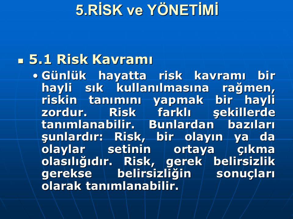 5.RİSK ve YÖNETİMİ 5.1 Risk Kavramı