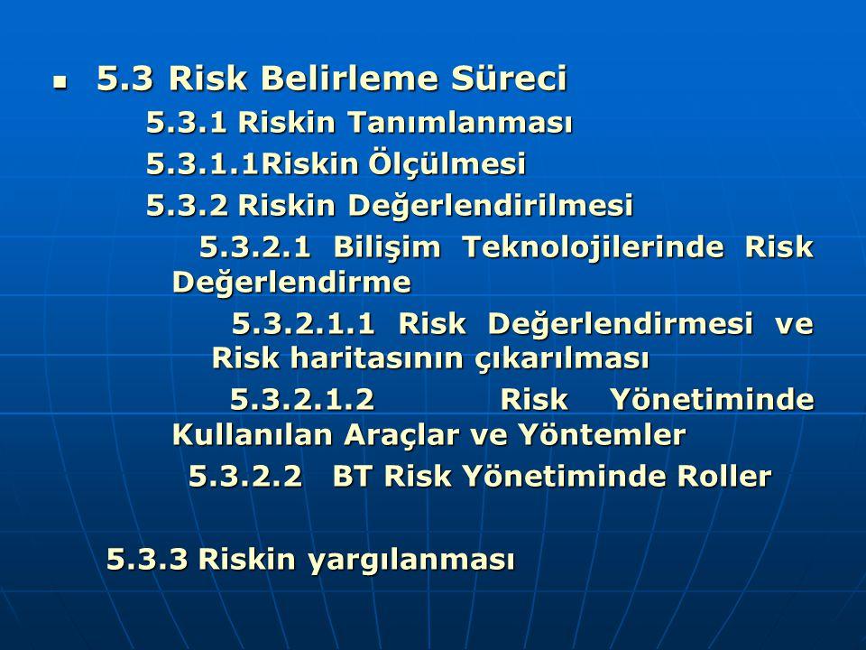 5.3 Risk Belirleme Süreci 5.3.1 Riskin Tanımlanması