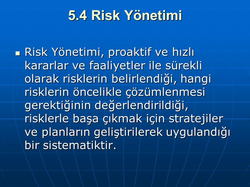 5.4 Risk Yönetimi