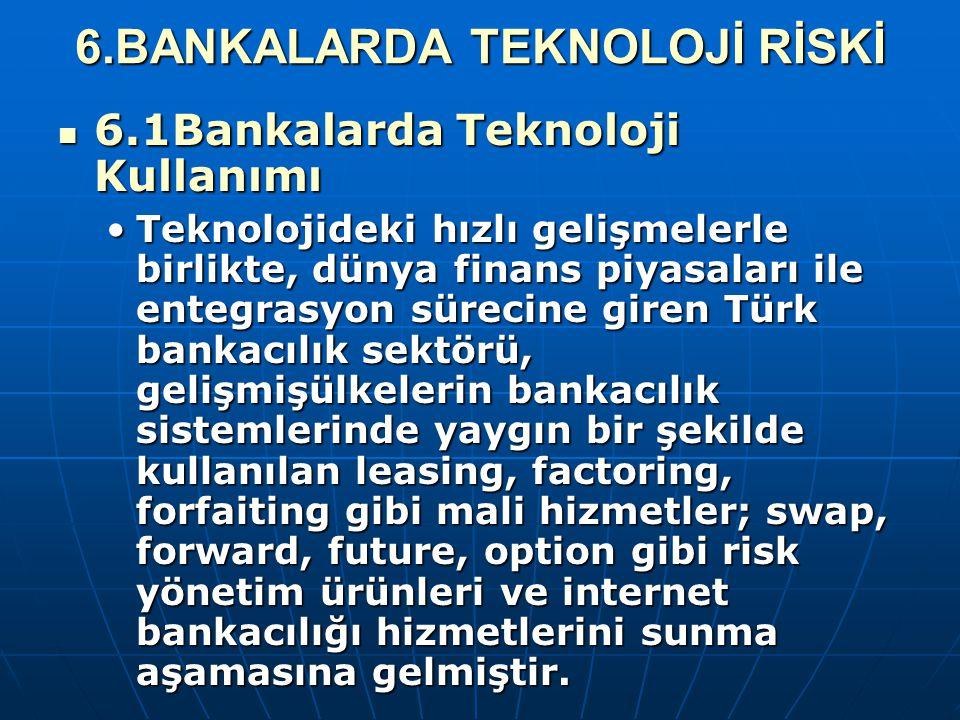 6.BANKALARDA TEKNOLOJİ RİSKİ