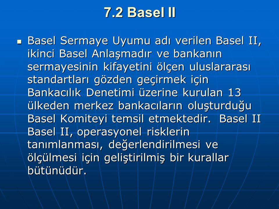 7.2 Basel II