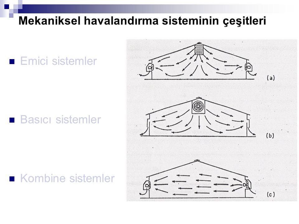 Mekaniksel havalandırma sisteminin çeşitleri