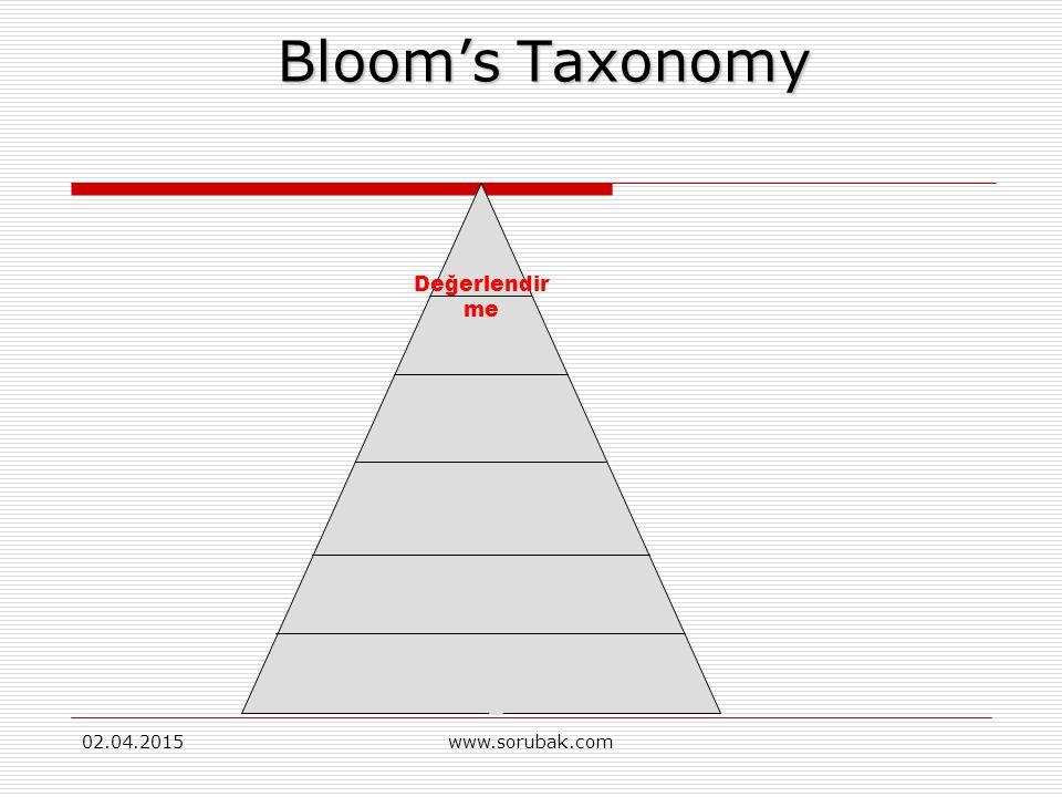 Bloom's Taxonomy Bilgi Kavrama Uygulama Değerlendirme Sentez Analiz
