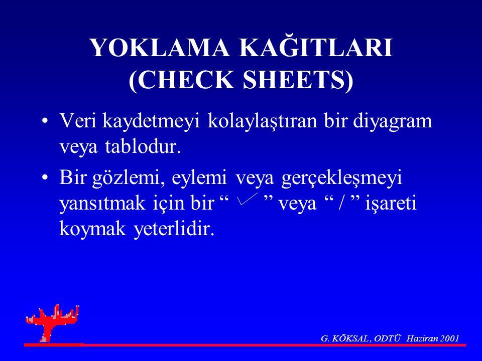 YOKLAMA KAĞITLARI (CHECK SHEETS)