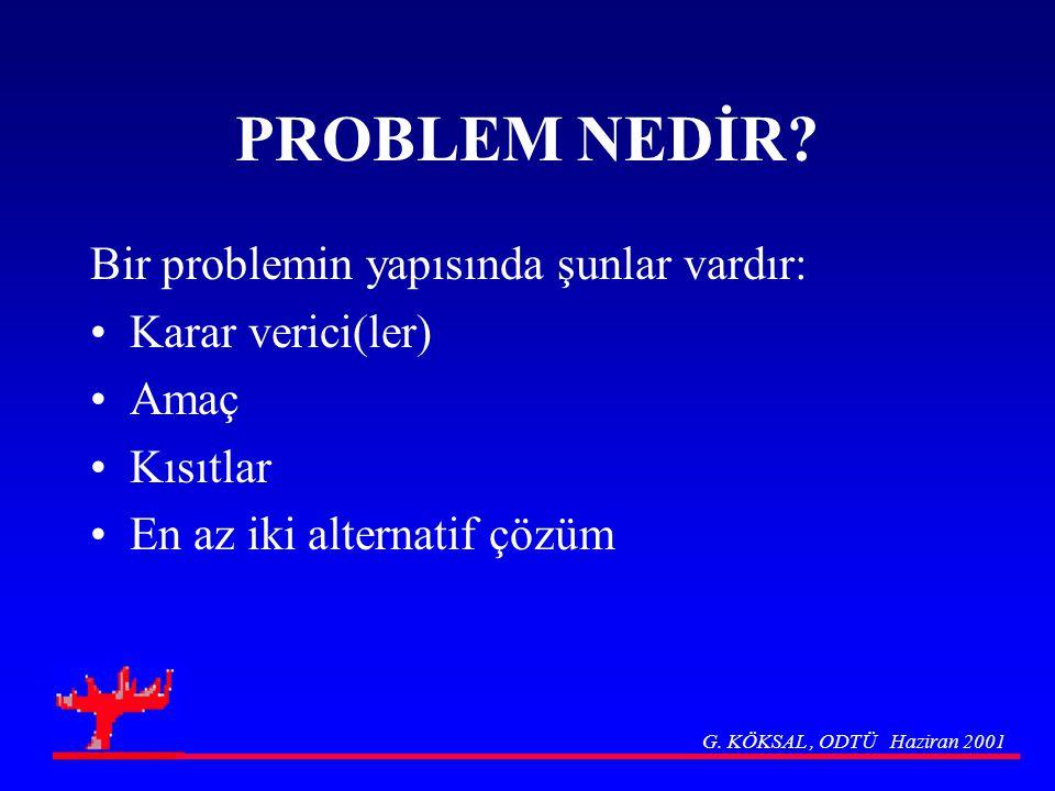 PROBLEM NEDİR Bir problemin yapısında şunlar vardır: