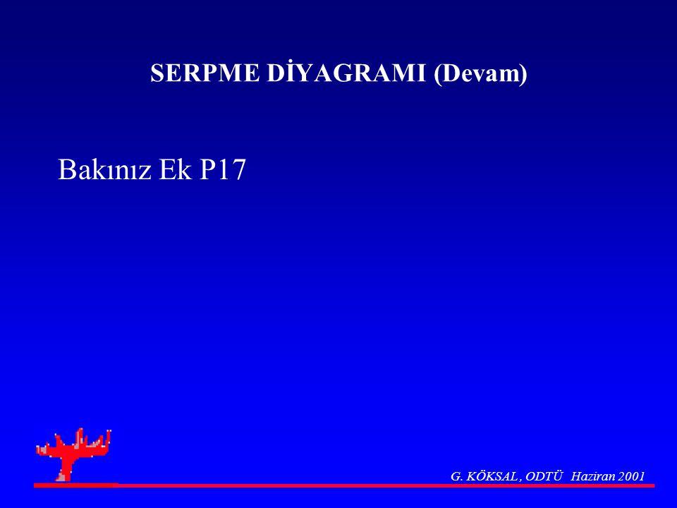 SERPME DİYAGRAMI (Devam)