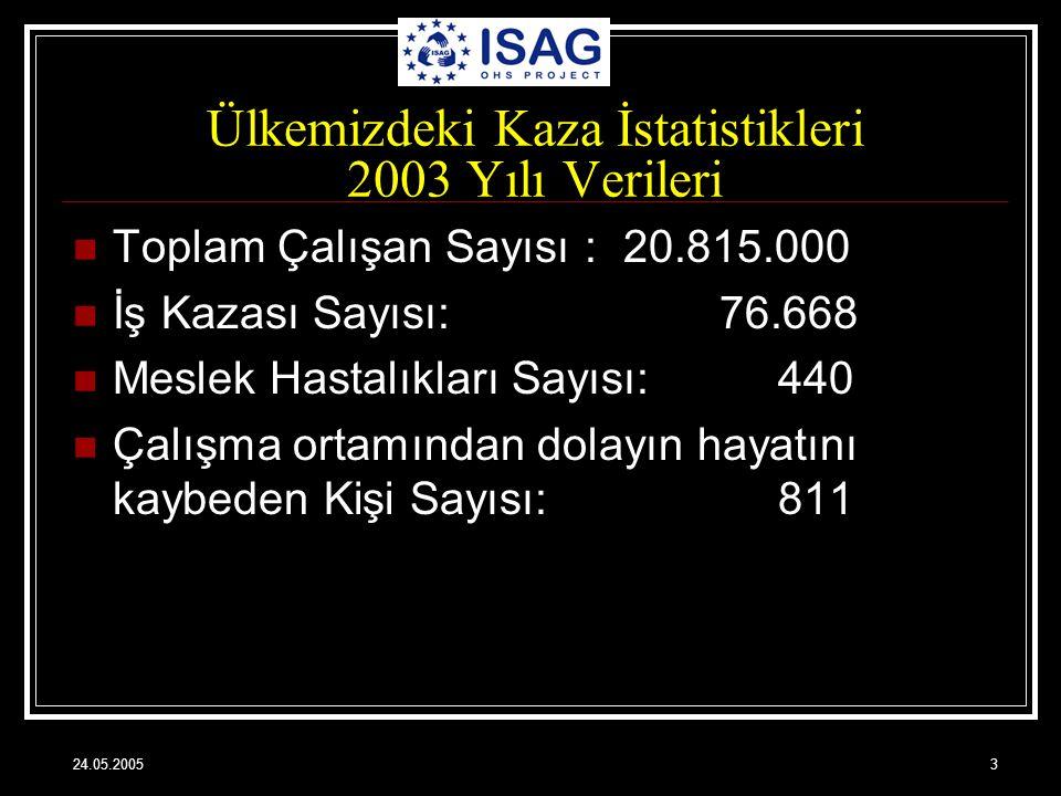 Ülkemizdeki Kaza İstatistikleri 2003 Yılı Verileri