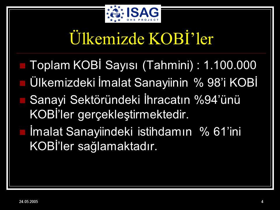 Ülkemizde KOBİ'ler Toplam KOBİ Sayısı (Tahmini) : 1.100.000