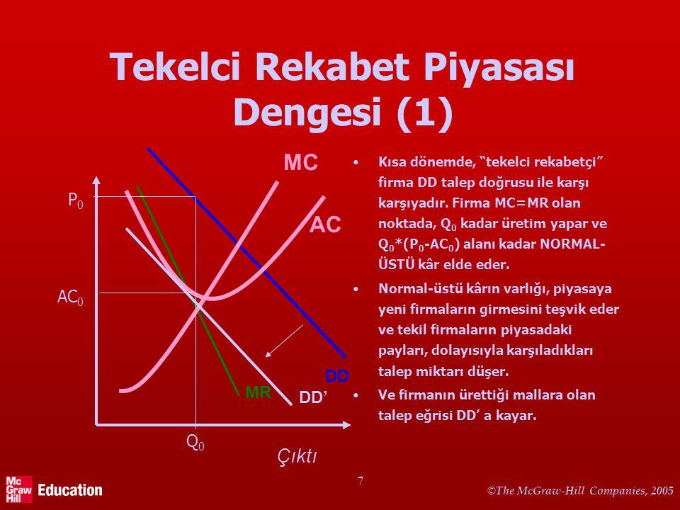Tekelci Rekabet Piyasası Dengesi (2)