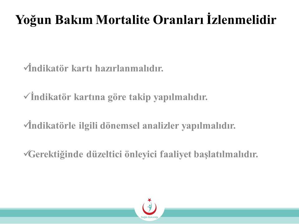 Yoğun Bakım Mortalite Oranları İzlenmelidir