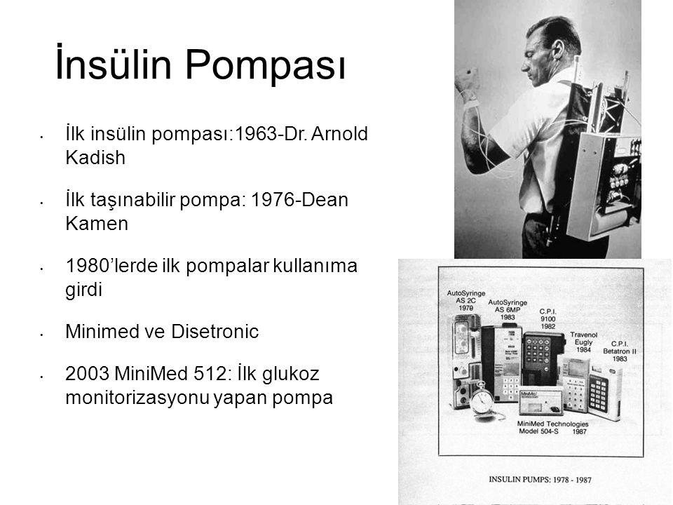 İnsülin Pompası İlk insülin pompası:1963-Dr. Arnold Kadish