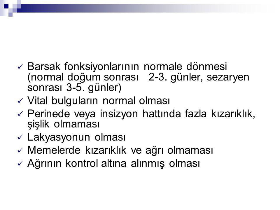 Barsak fonksiyonlarının normale dönmesi (normal doğum sonrası 2-3
