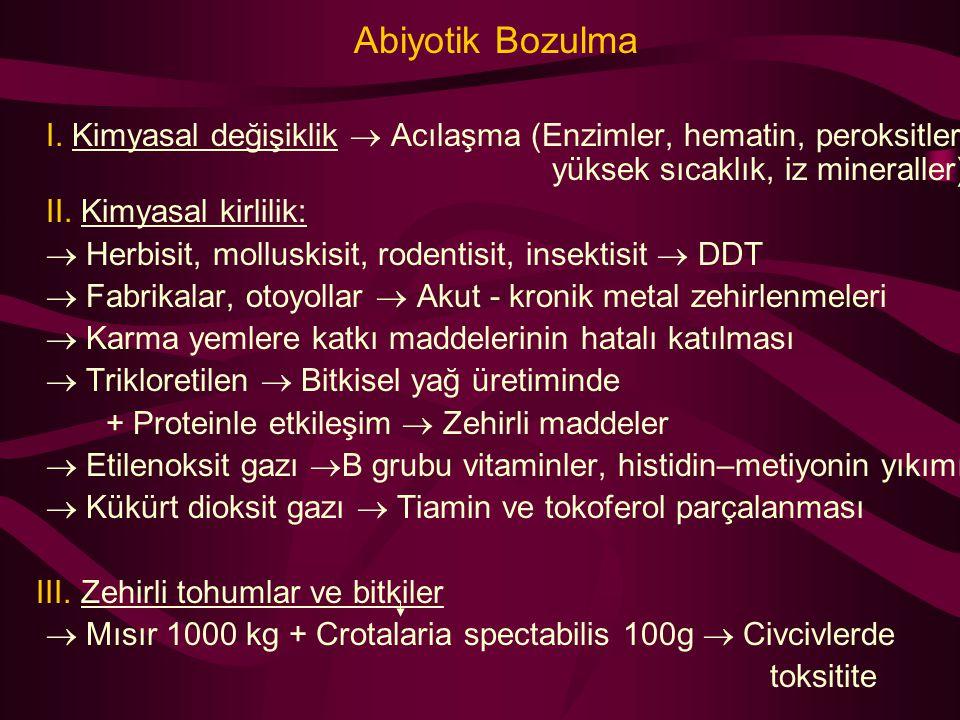 Abiyotik Bozulma I. Kimyasal değişiklik  Acılaşma (Enzimler, hematin, peroksitler, yüksek sıcaklık, iz mineraller)