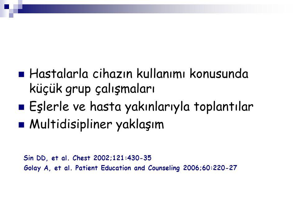 Hastalarla cihazın kullanımı konusunda küçük grup çalışmaları