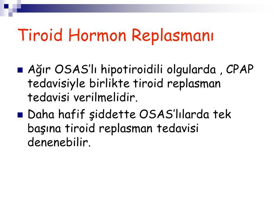 Tiroid Hormon Replasmanı