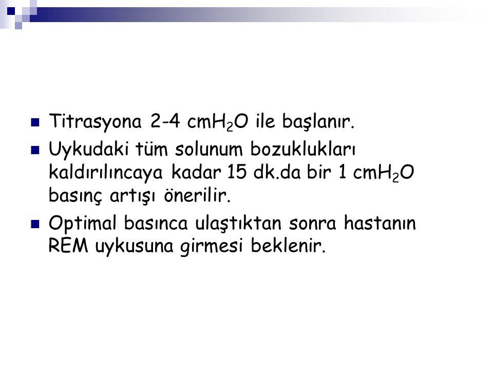 Titrasyona 2-4 cmH2O ile başlanır.