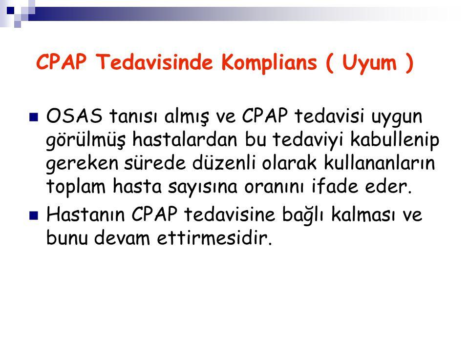 CPAP Tedavisinde Komplians ( Uyum )