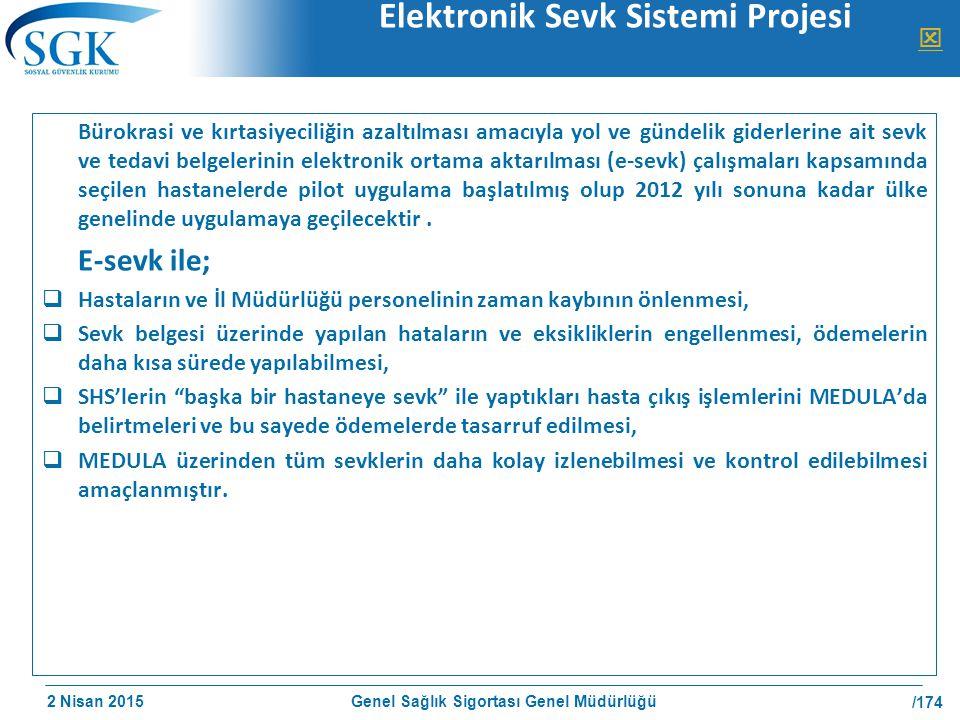 Elektronik Sevk Sistemi Projesi
