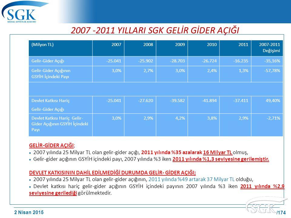2007 -2011 YILLARI SGK GELİR GİDER AÇIĞI