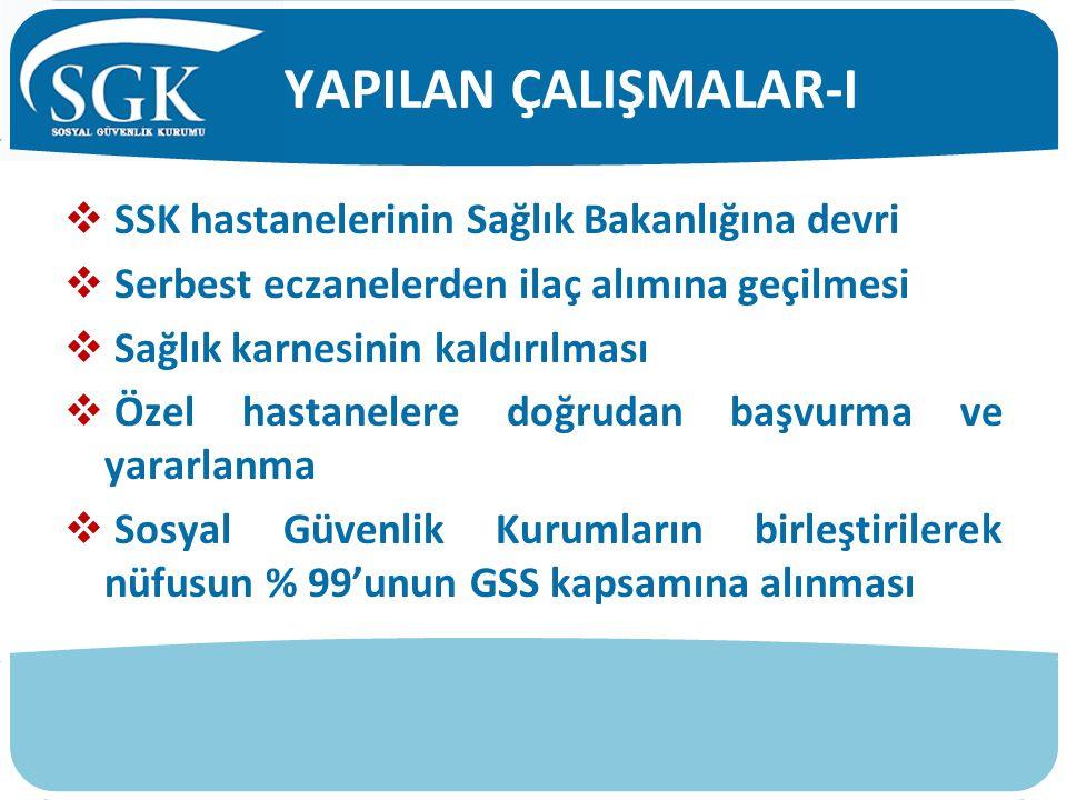 YAPILAN ÇALIŞMALAR-I SSK hastanelerinin Sağlık Bakanlığına devri