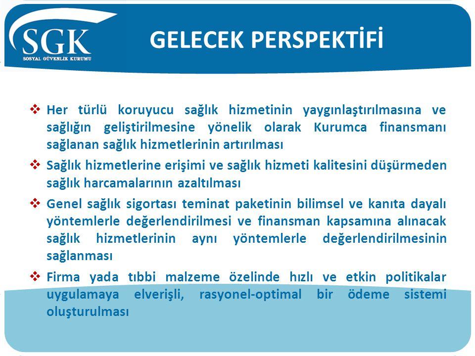 GELECEK PERSPEKTİFİ