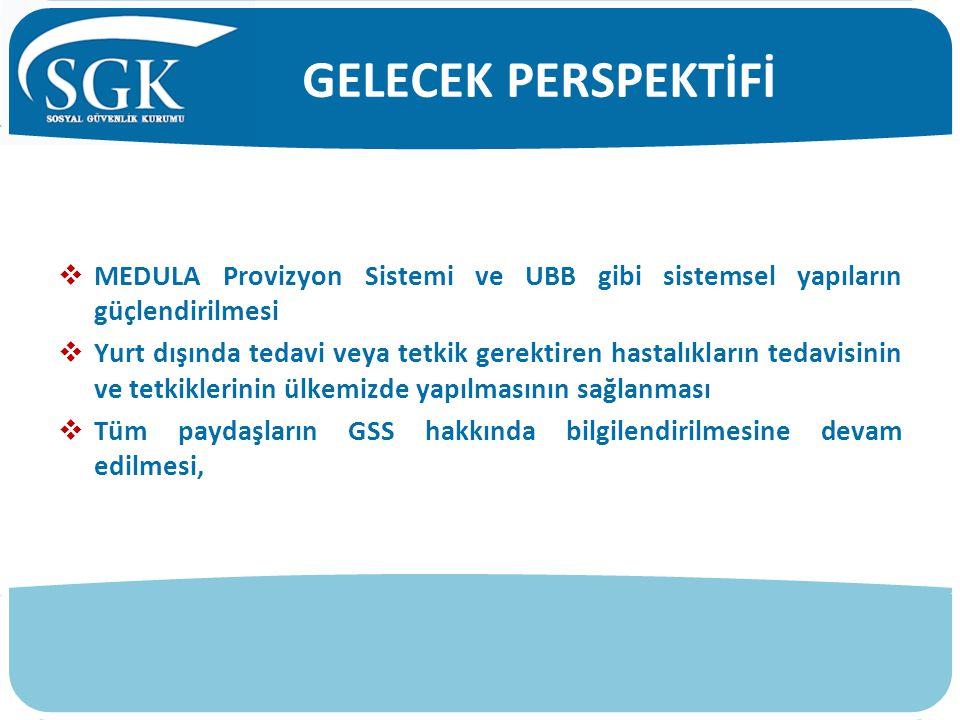 GELECEK PERSPEKTİFİ MEDULA Provizyon Sistemi ve UBB gibi sistemsel yapıların güçlendirilmesi.