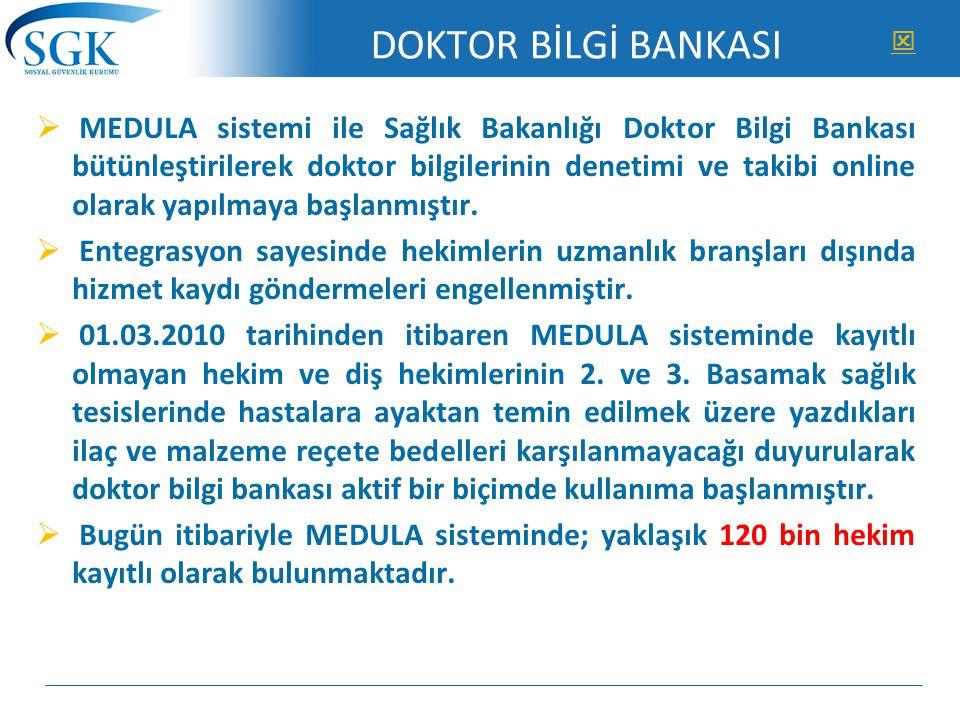 DOKTOR BİLGİ BANKASI 