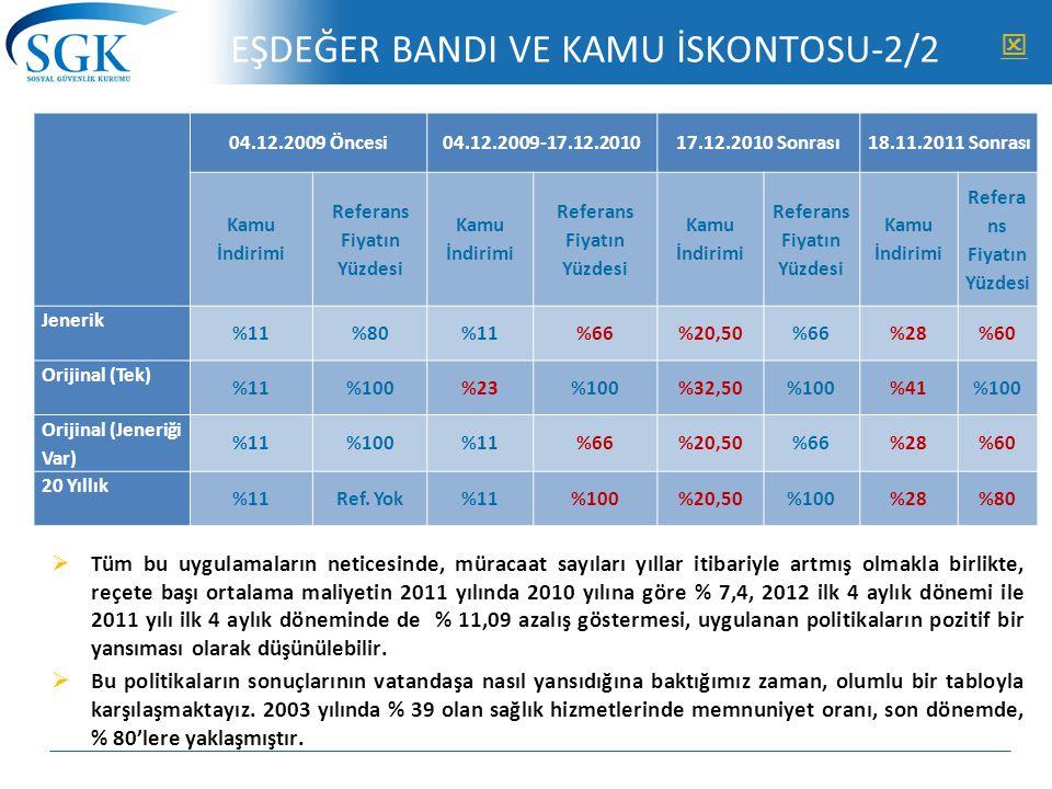 EŞDEĞER BANDI VE KAMU İSKONTOSU-2/2