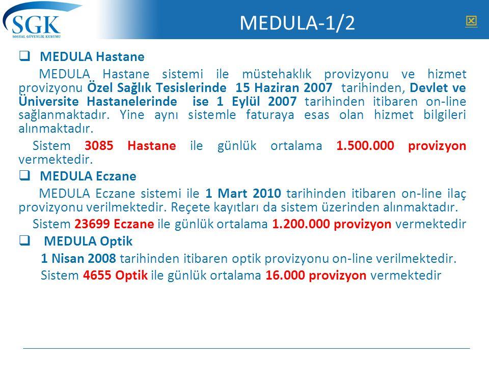 MEDULA-1/2 MEDULA Hastane