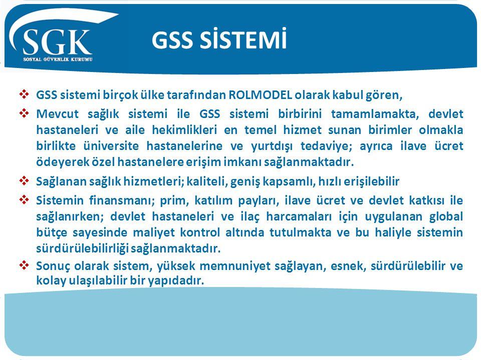 GSS SİSTEMİ GSS sistemi birçok ülke tarafından ROLMODEL olarak kabul gören,