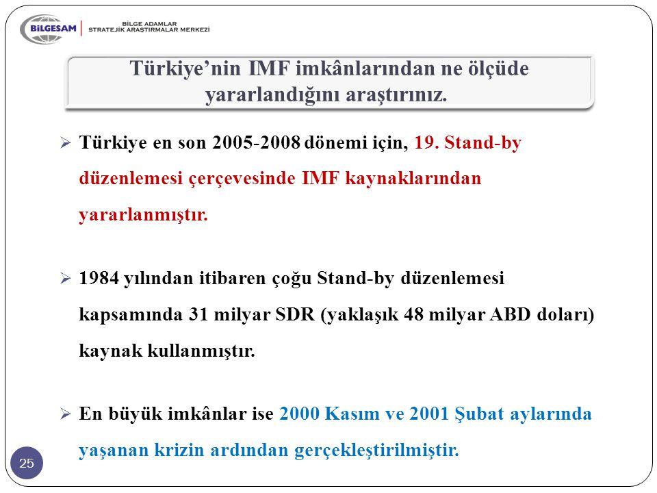 Türkiye'nin IMF imkânlarından ne ölçüde yararlandığını araştırınız.