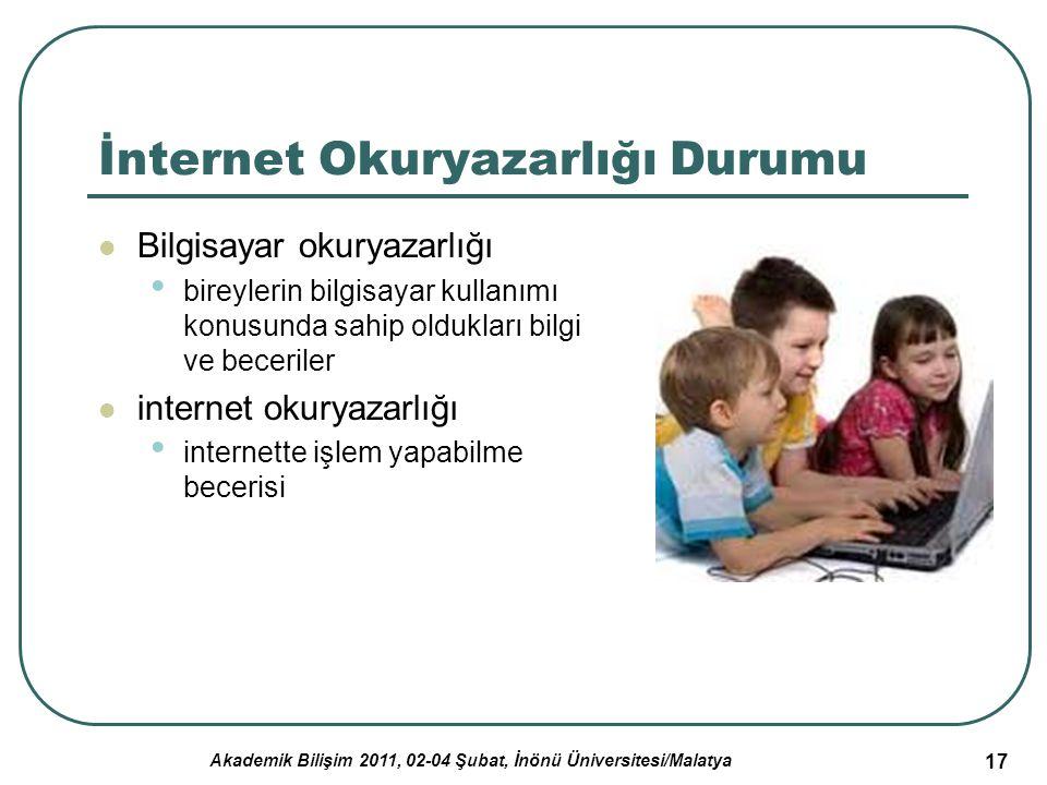 İnternet Okuryazarlığı Durumu