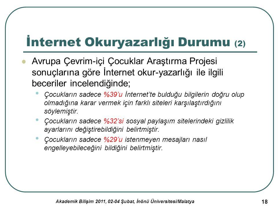 İnternet Okuryazarlığı Durumu (2)