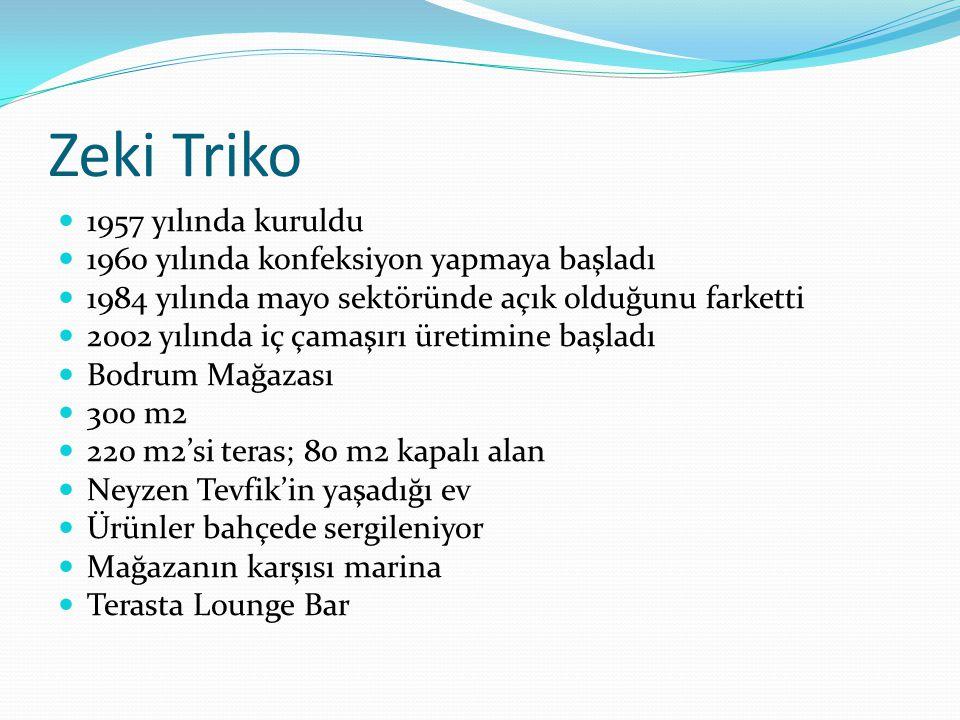 Zeki Triko 1957 yılında kuruldu