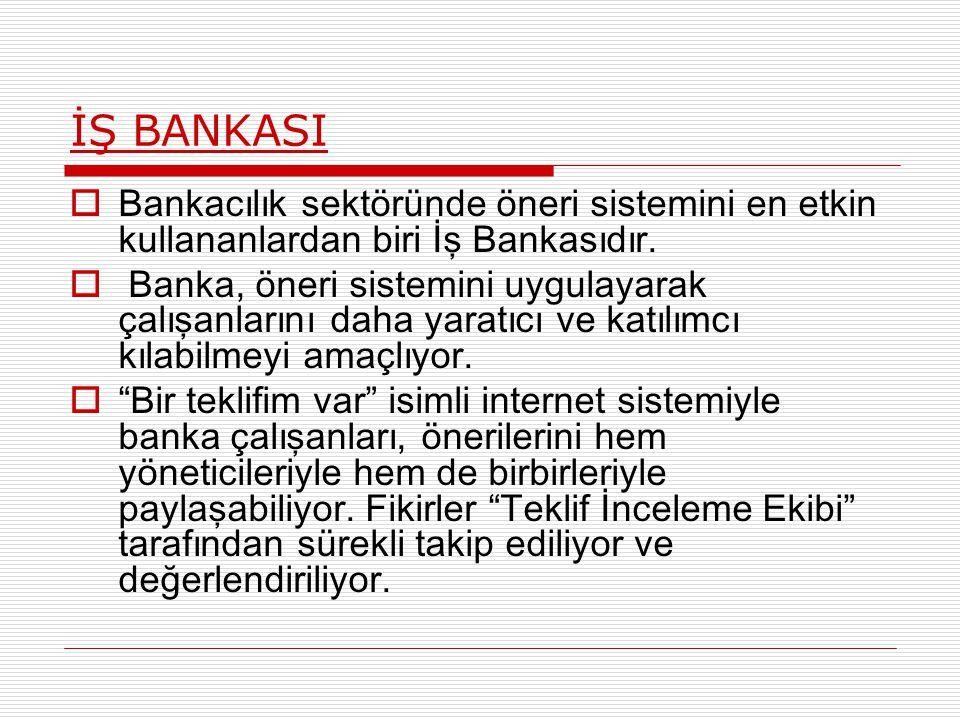 İŞ BANKASI Bankacılık sektöründe öneri sistemini en etkin kullananlardan biri İş Bankasıdır.