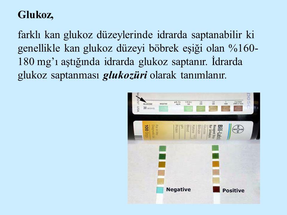 Glukoz,
