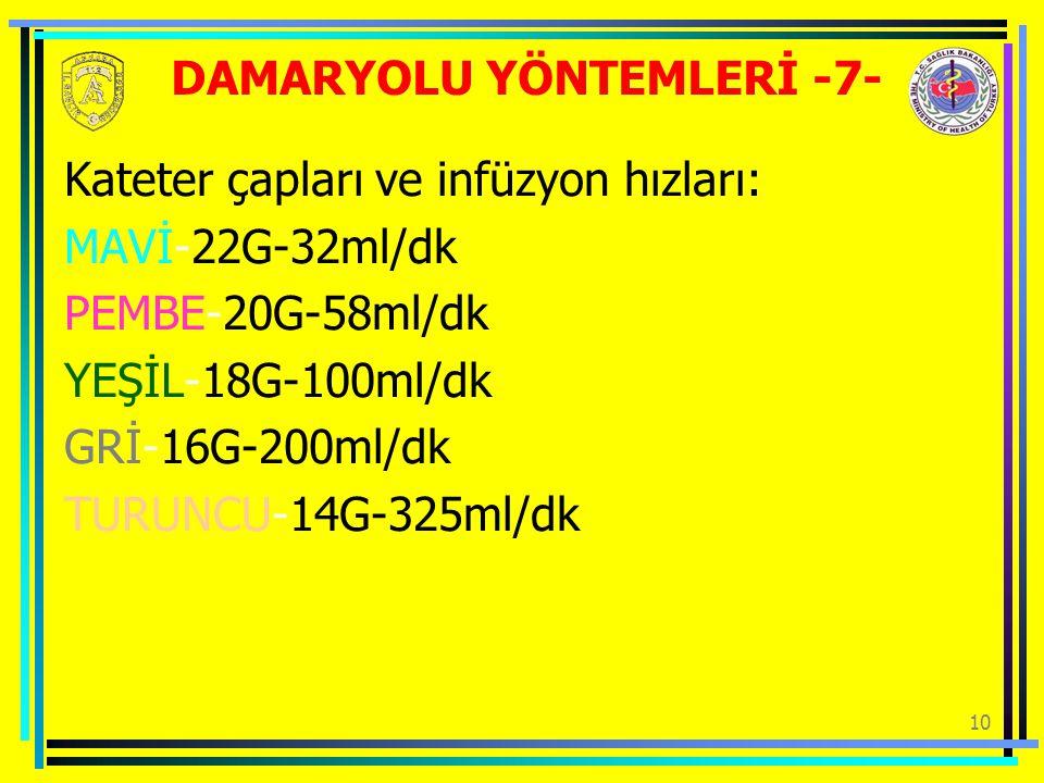DAMARYOLU YÖNTEMLERİ -7-
