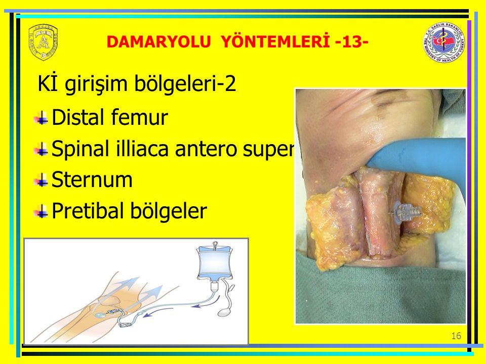 Spinal illiaca antero superior Sternum Pretibal bölgeler