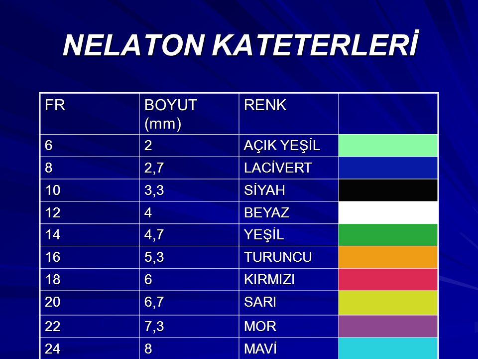 NELATON KATETERLERİ FR BOYUT (mm) RENK 6 2 AÇIK YEŞİL 8 2,7 LACİVERT
